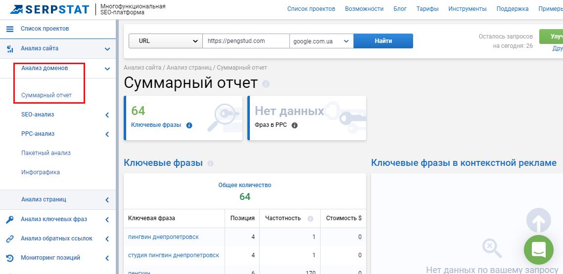 Определение трафика сайта через Серпстат