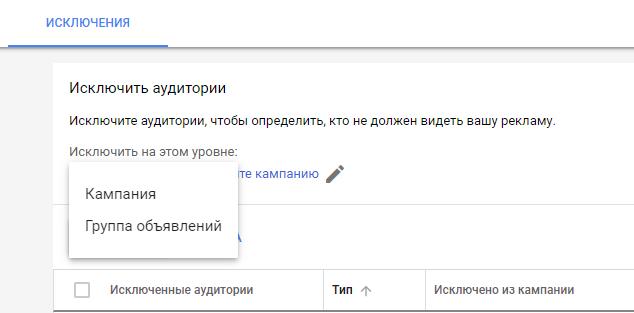 Настройка аудиторий для Гугл Адс