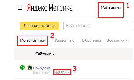 подключение Яндекс.Метрики