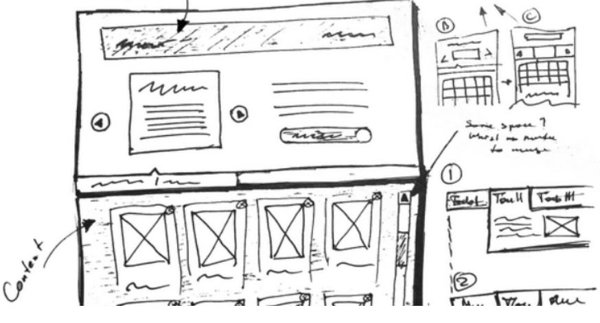 бумажный прототип сайта