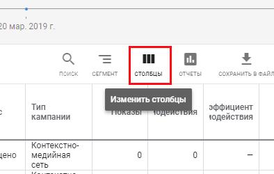 Как менять столбцы в Google Ads