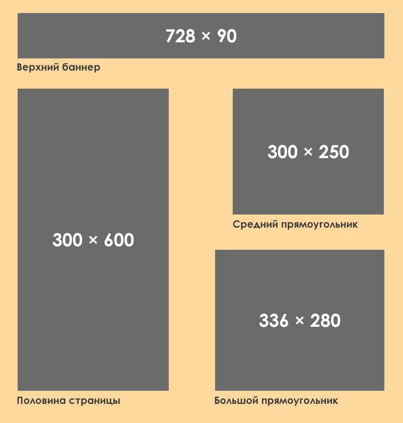 Размер изображения для интернета