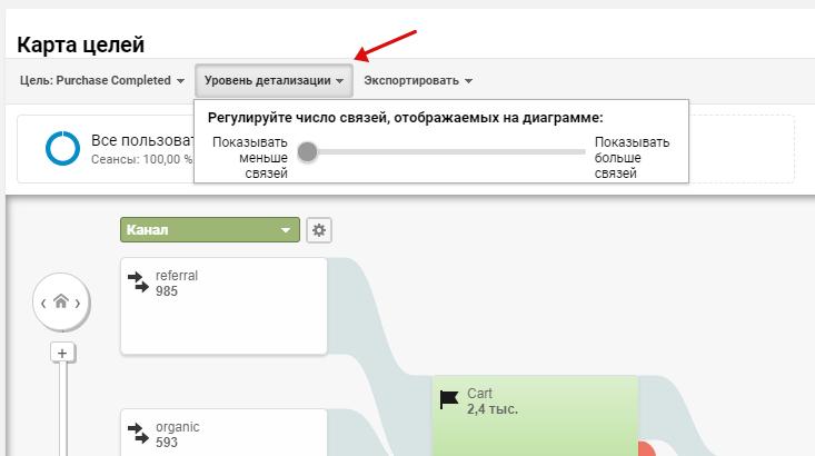 Карта целей в Google Analytics