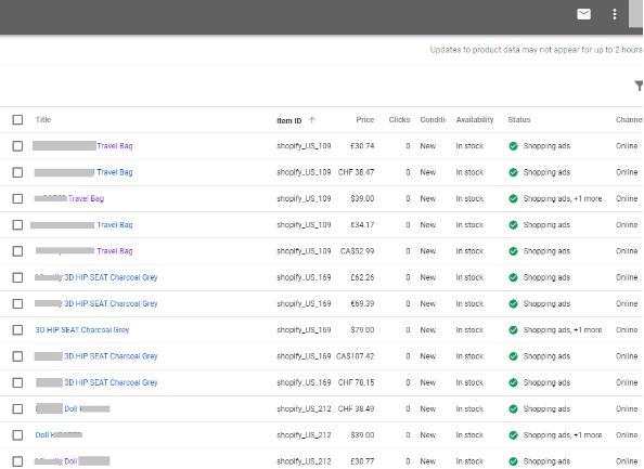 Список товаров в Google Merchant Center