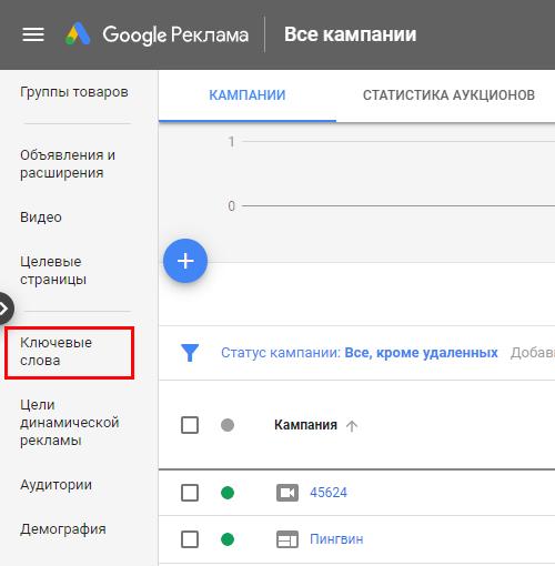 Отчет поисковых запросов в Google Ads