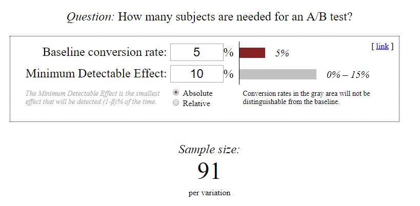Калькулятор статистической достоверности