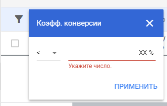 Анализ отчета по поисковым запросам Google Ads