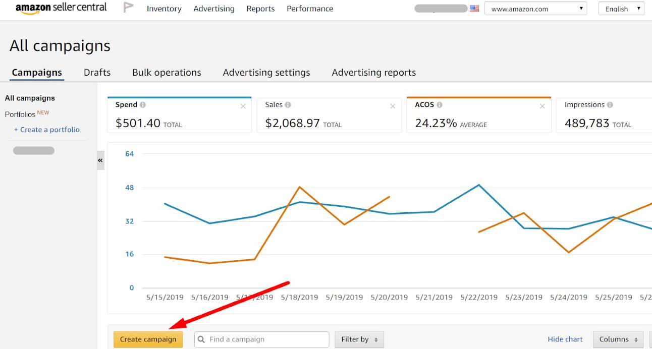 Создание рекламных кампаний Amazon PPC