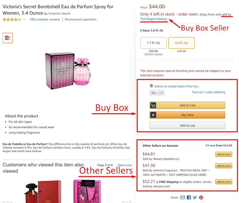 Buy Box на Амазон для рекламодателей