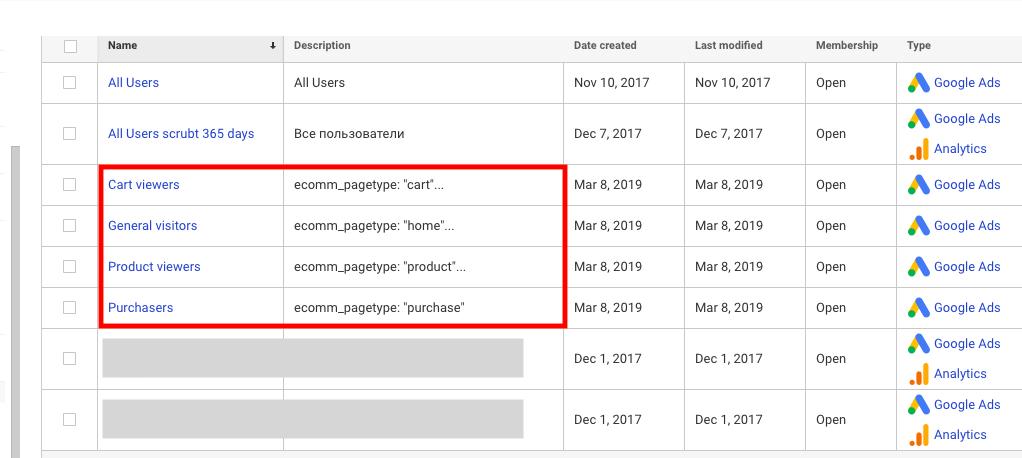 импорт аудиторий в аккаунте Google Ads Google Analytics
