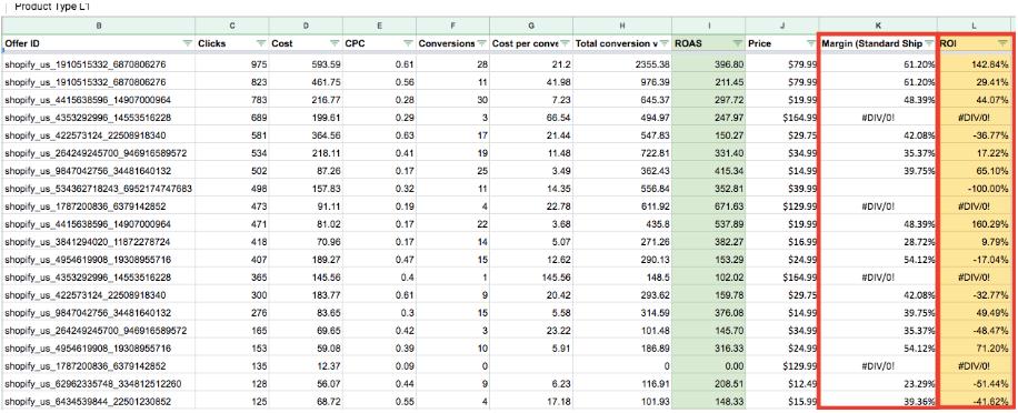Отчет для Panda ppc micro management tool