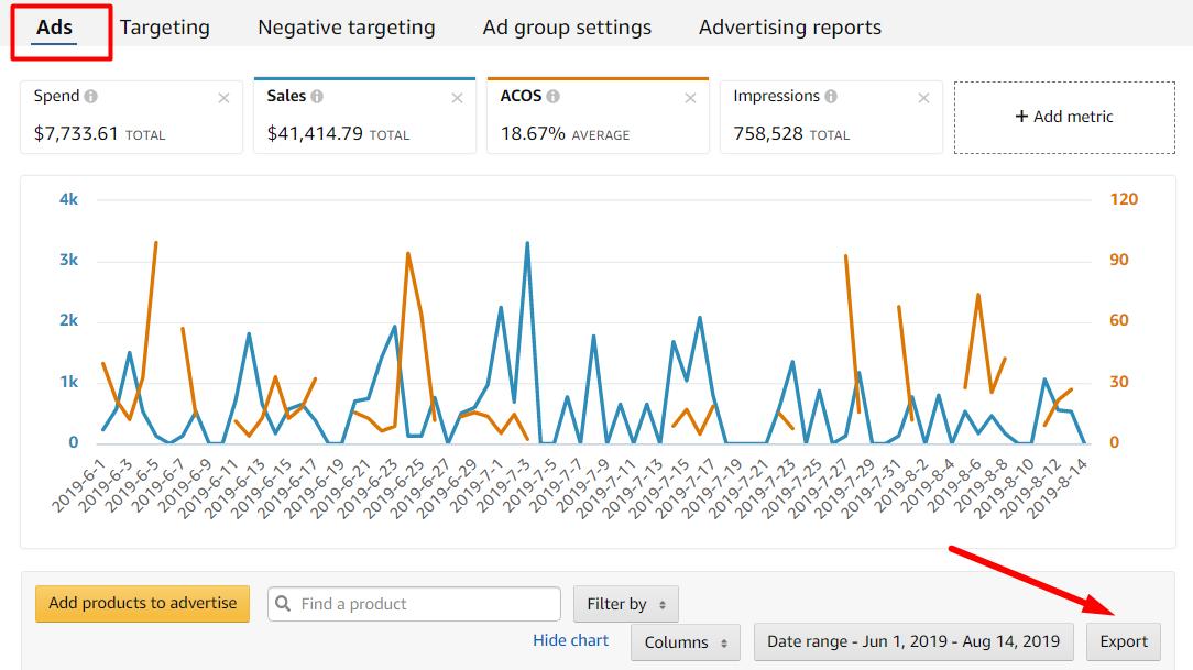Экспорт статистики из Amazon Ads