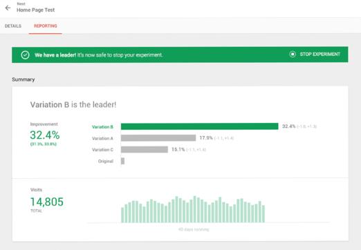 Отчеты в Google Optimize