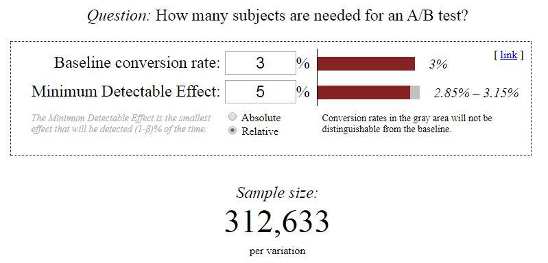 Калькулятор для расчета объема выборки