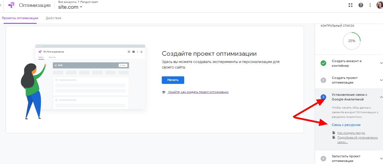 Интеграция с Google Analytics