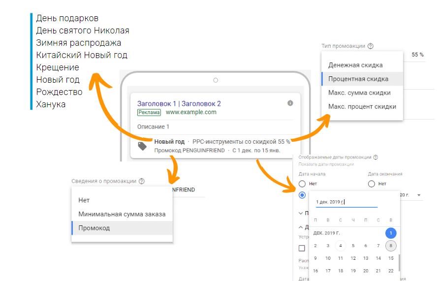 Как выглядят расширения Промоакции в поисковых объявлениях Google Ads