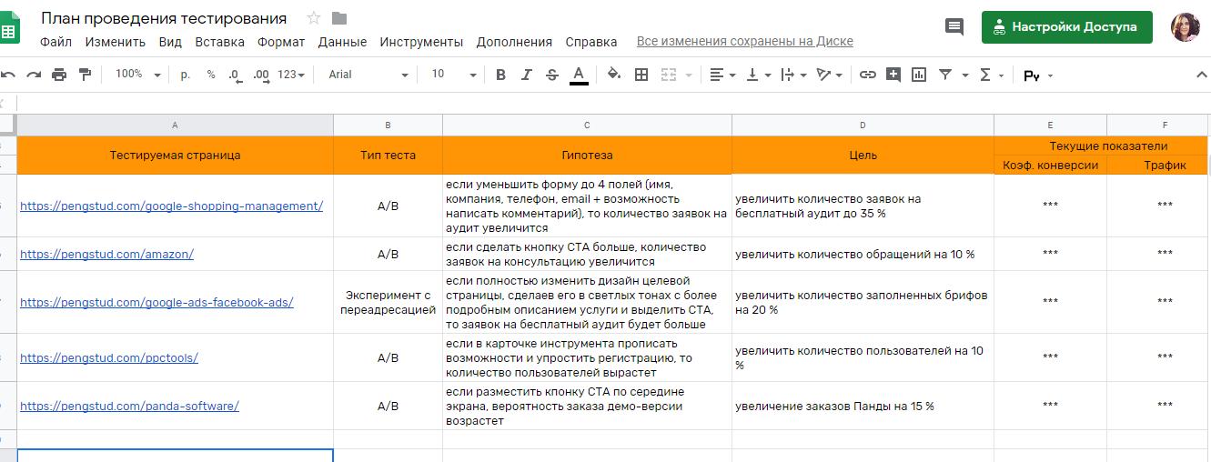 План-календарь проведения тестов
