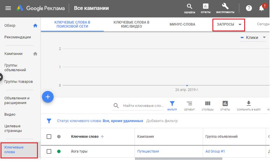 Расширение минус-слов Google Ads
