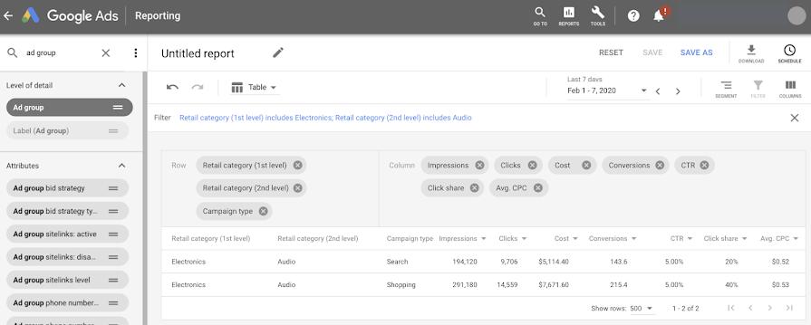 Агрегированный отчет по торговым и поисковым кампаниям