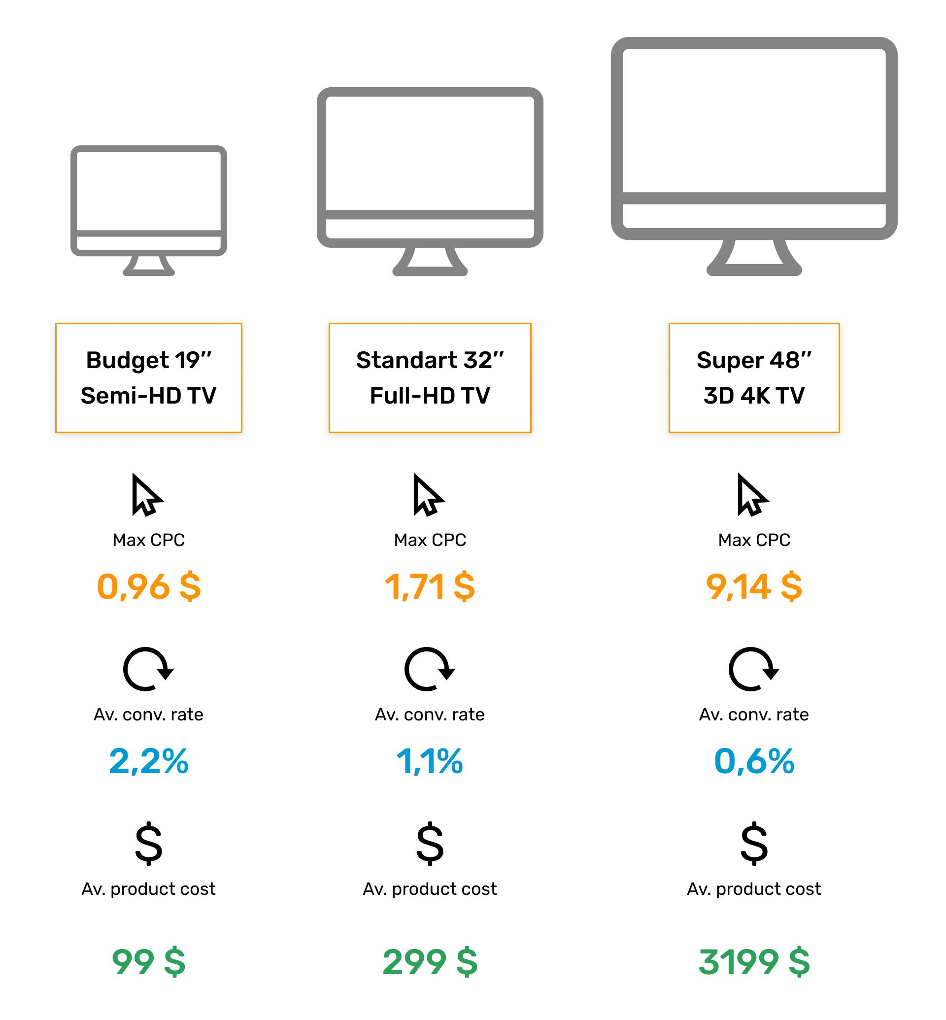 google shopping optimization tips