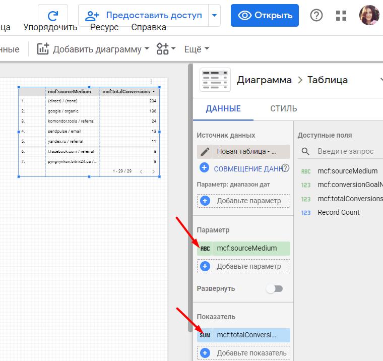 Налаштування даних в Google Data Studio для асоційованих конверсій