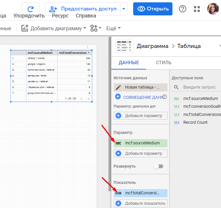 Настройка данных в Google Data Studio для ассоциированных конверсий