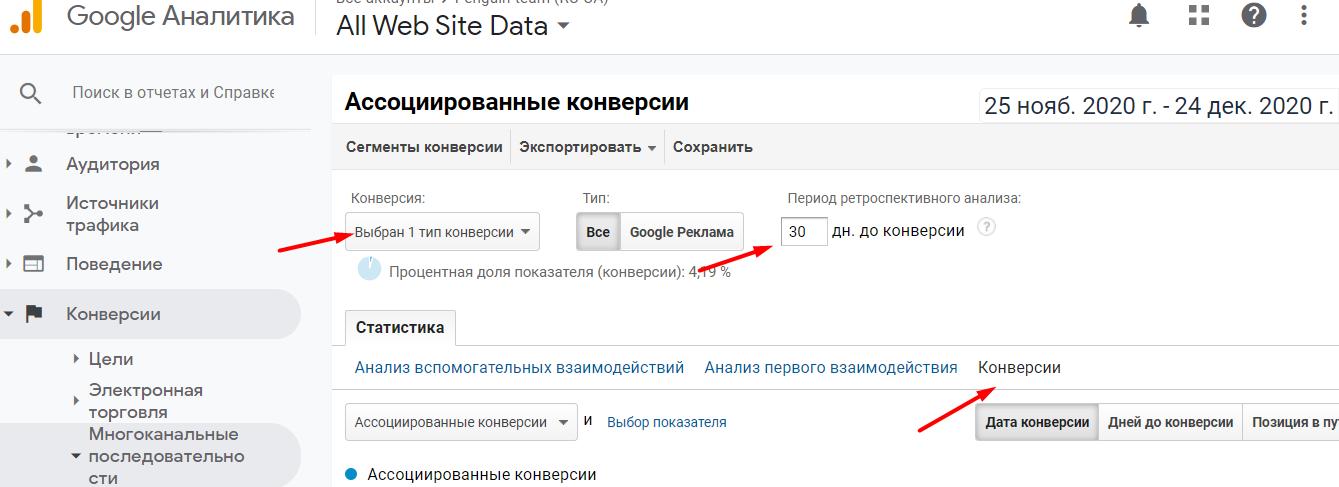 Как перенести ассоциированные конверсии из Google Analytics