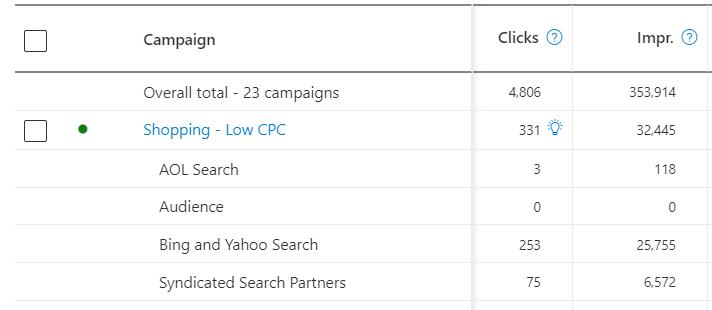 Мережі показу реклами в Microsoft Ads