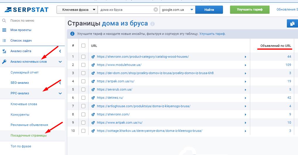 Анализ конкурентов в Serpstat