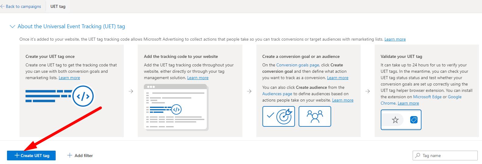 Як налаштувати трекінг конверсій в Bing