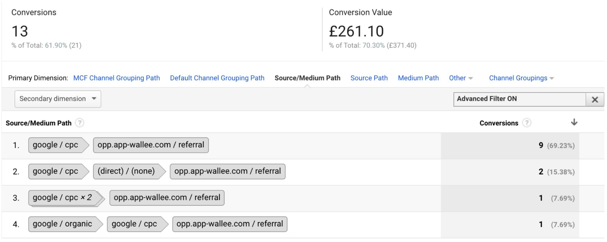 Не исключены системы оплаты из источника трафика - ошибки в Google Ads