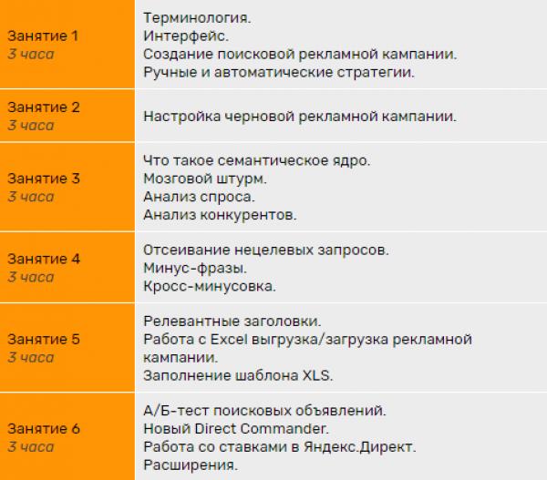 Программа курса АМИ «Директория»