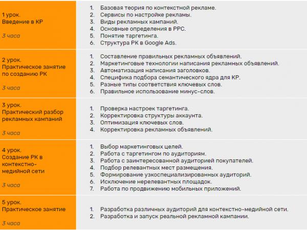 Программа курса Академия интернет-технологий IMT