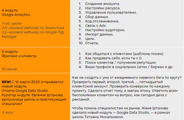 Программа курса от Школы контекстной рекламы Татьяны Михальченко