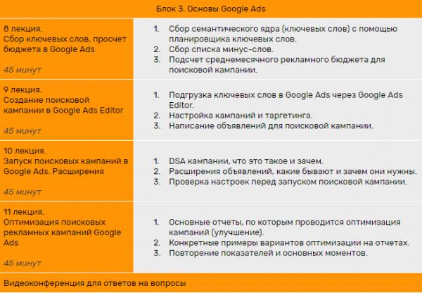 Программа курса от UAATEAM