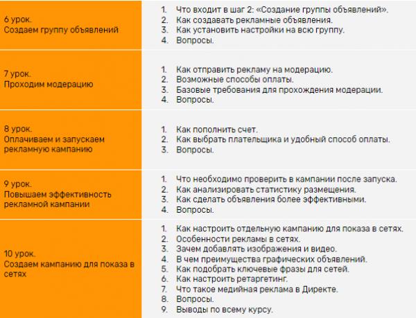Программа курса от Яндекс