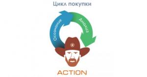 цикл РРС Чака Норриса